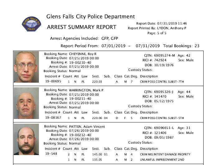 Glens Falls Police |
